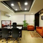 Best security methods for commercial spaces